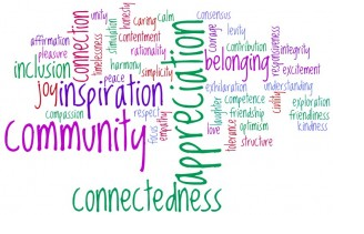wordle showing keywords related to the plan